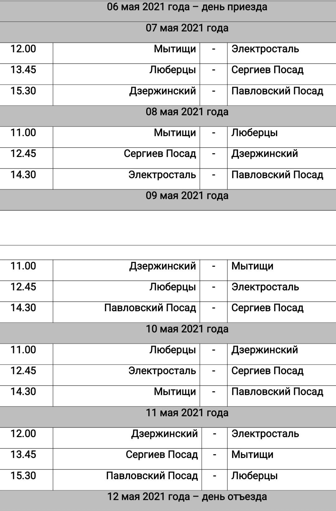 Всероссийские соревнования по баскетболу